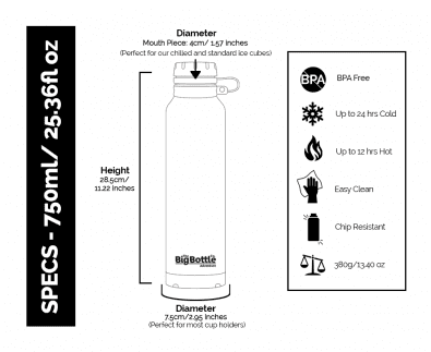 Adventure Range 750ml Spec Sheet